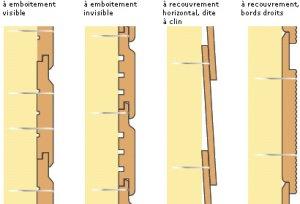 Avant apr s pose d 39 un bardage for Bardage en bois pour facade