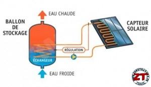 schema-solaire-thermique