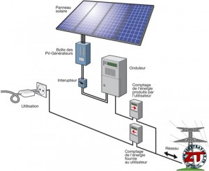 schema-generateur-photovoltaique